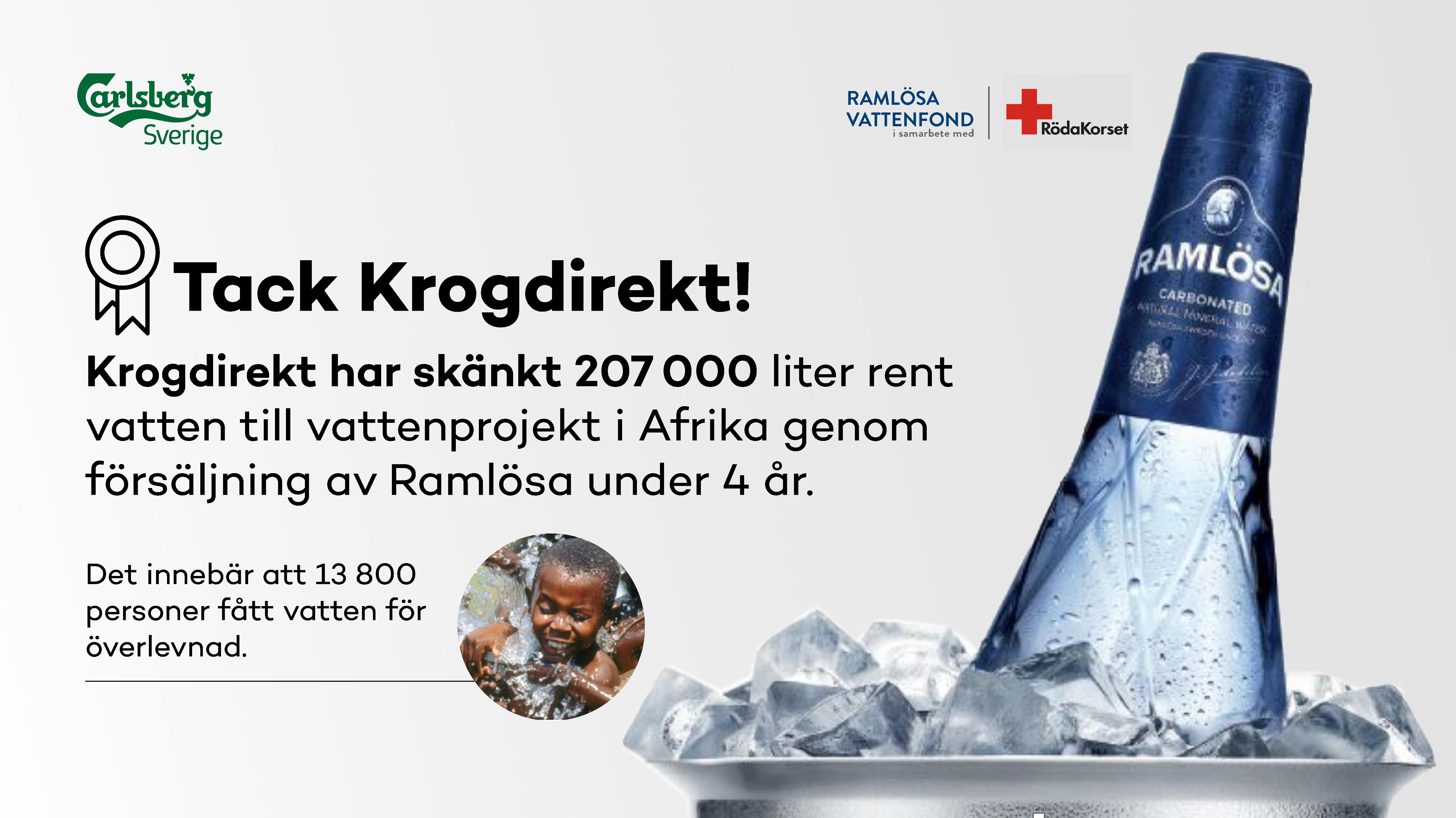 Ramlösa Vattenfond